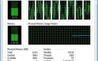 Как измерить производительность компьютера