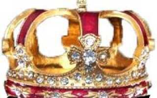 Как генерировать контент и почему контент король