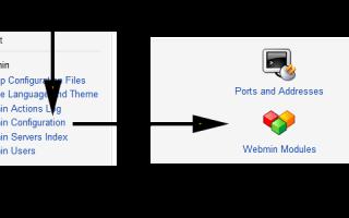 Webmin Настройка FTP-сервера Руководство |