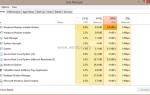 Как исправить проблемы с использованием диска высокой емкости TiWorker.exe в Windows 10, 8.1, 8